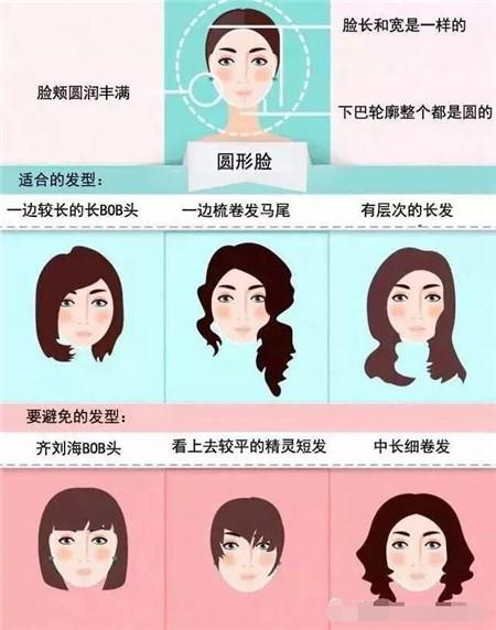 你的脸型适合什么发型 发型设计与脸型搭配图片