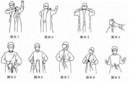 穿隔离衣操作流程是怎么样的