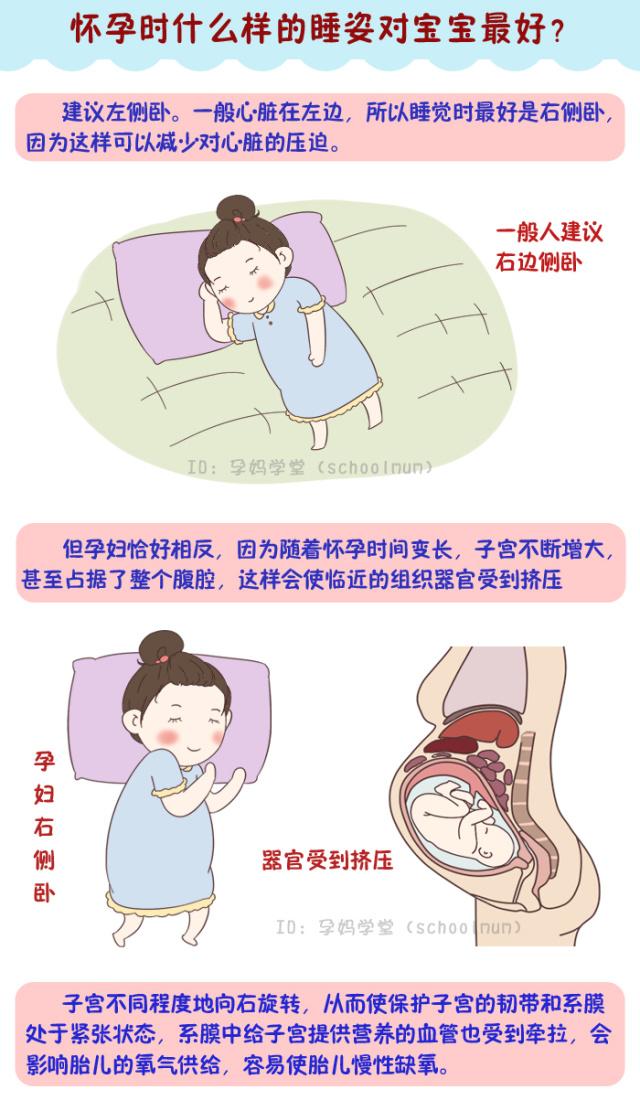 孕期睡觉不是只有左侧卧才可以,不同孕期阶段解锁孕妈睡觉新姿势!